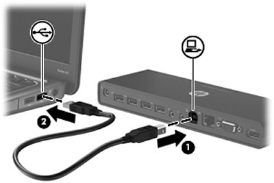 diagram connecting laptop to audio interface via usb