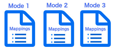 Diagram of mode functionality